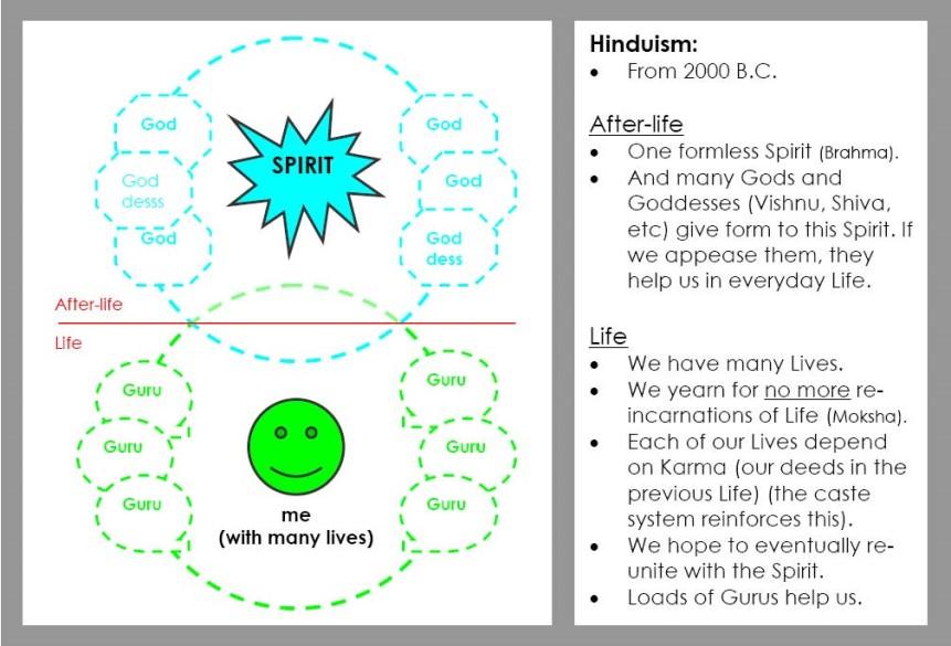 02 Hinduism