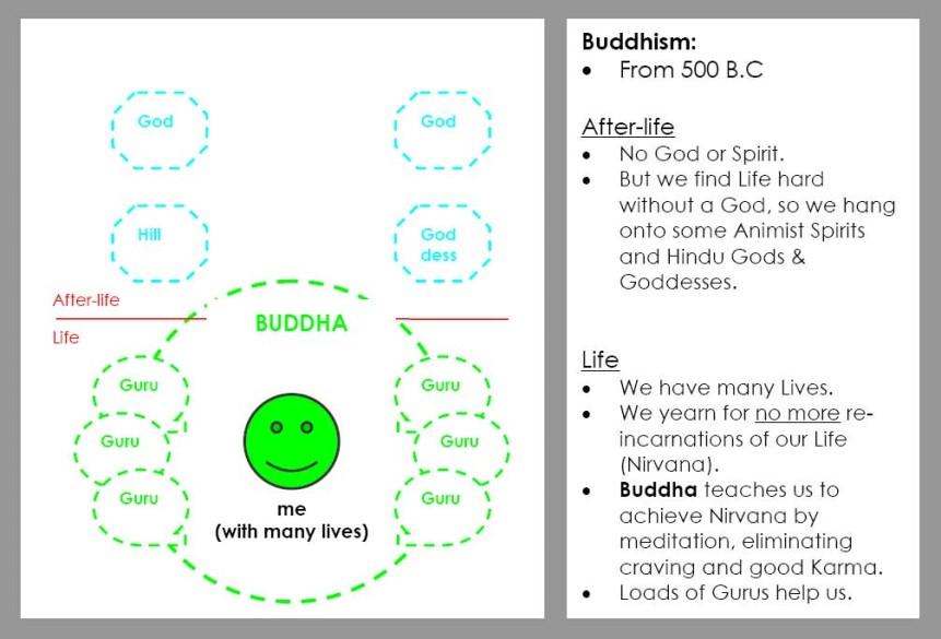 04 Buddhism